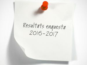 Resultats enquesta 16-17
