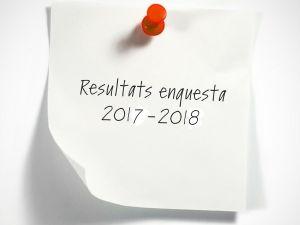 Resultats enquesta 17-18